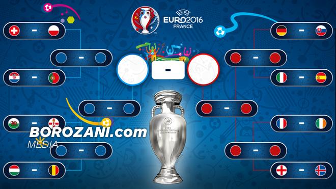 Çiftet e 1/8 së finales në EURO 2016