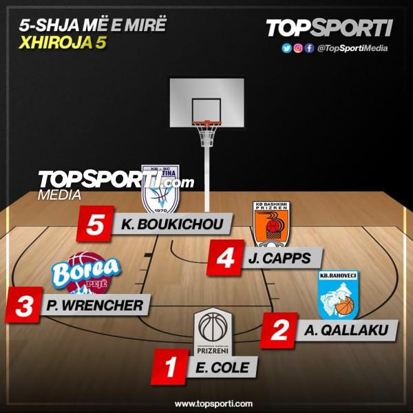 TOP 5-shja e javës në Superligë (V)