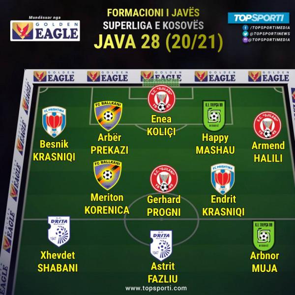 Superliga - Formacioni i javës (28)