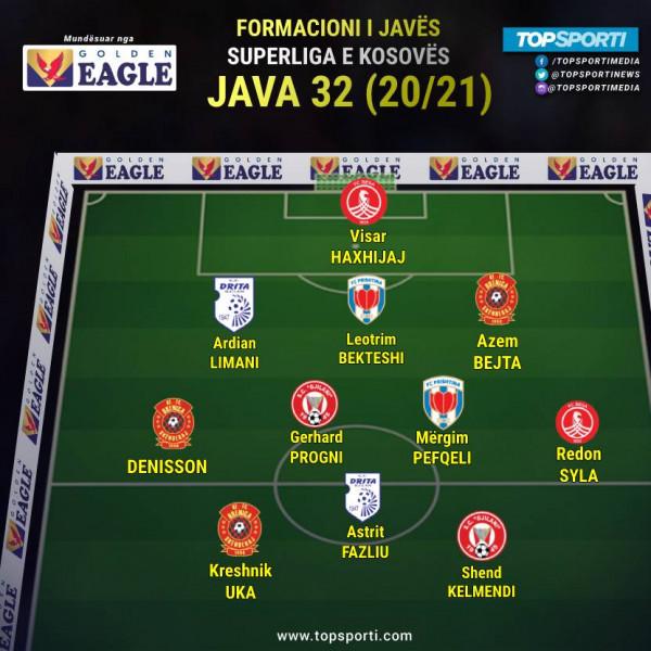 Superliga - Formacioni i javës (32)
