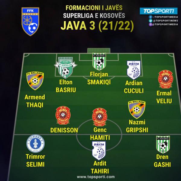 Superliga - Formacioni i javës (3)