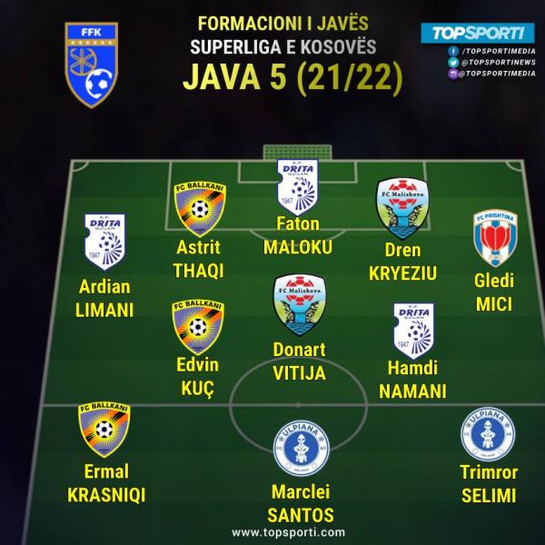 Superliga - Formacioni i javës (5)