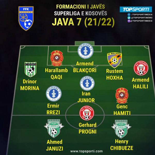Superliga - Formacioni i javës (7)