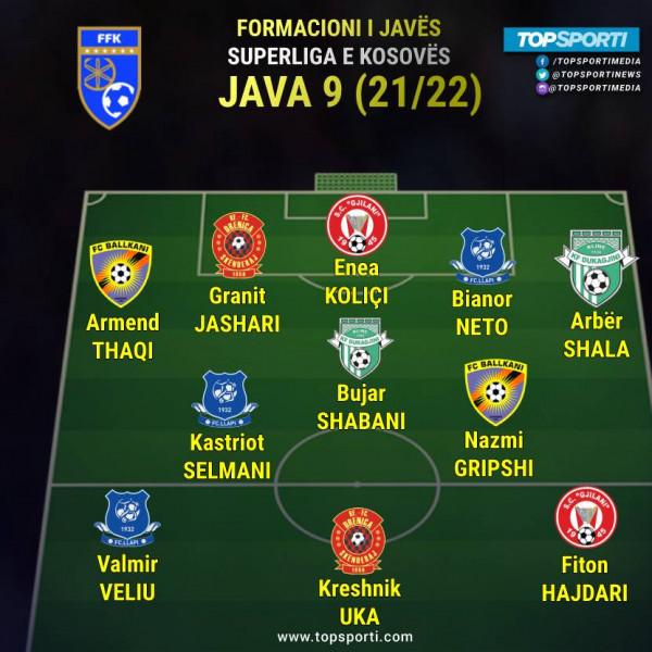 Superliga - Formacioni i javës (9)