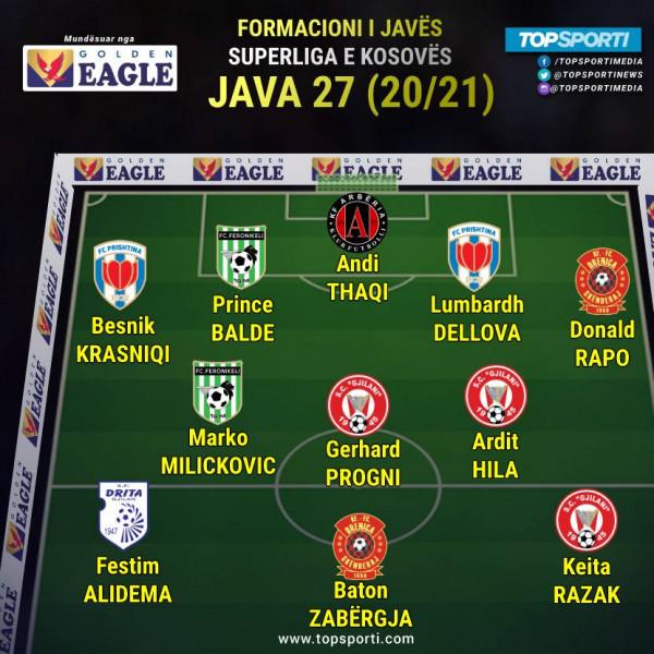 Superliga - Formacioni i javës (27)