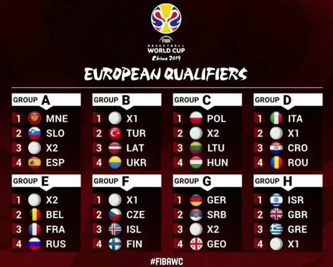 Në cilin grup do ta dëshironit Kosovën?
