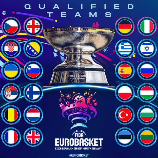 Të enjtën hedhet shorti për Eurobasket, këto janë vazot…