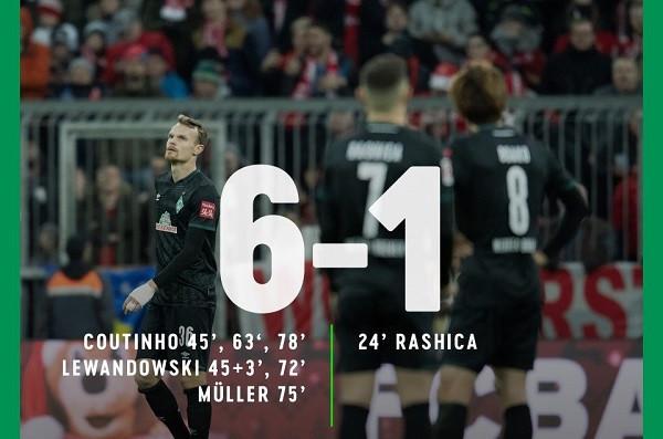 Rashica nervozoi bavarezët