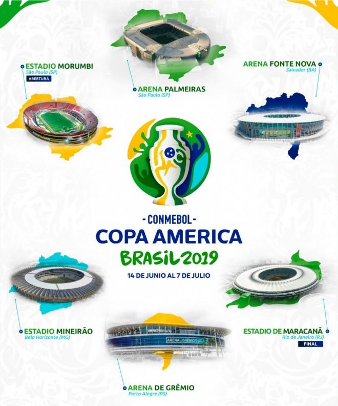 Caktohen datat e 'Copa America 2019'