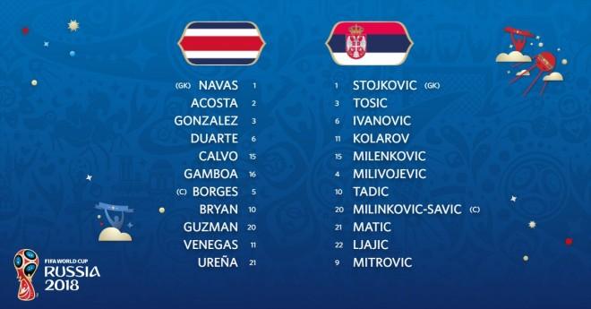 Formacionet: KostaRika - Serbia