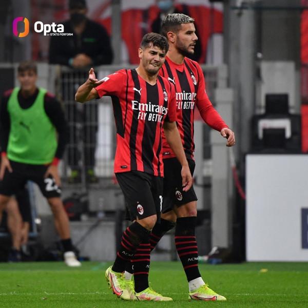 Diaz e Theo kthejnë Milanin te fitoret