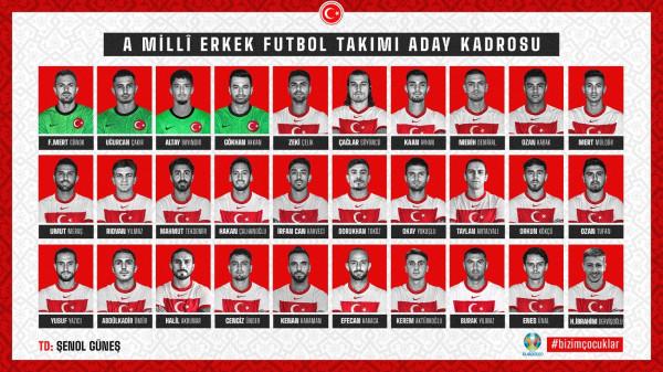 Turqia publikon listën për kampin përgatitor për EURO 2020