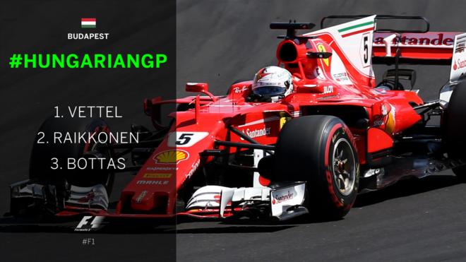 Dita e Ferrarit!