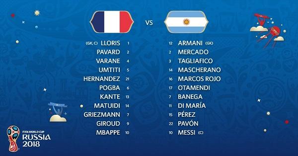 Formacionet: Franca - Argjentina
