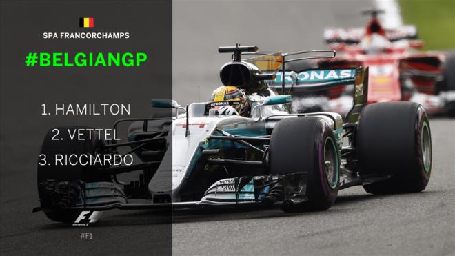 Hamilton triumfon në garën e Belgjikës