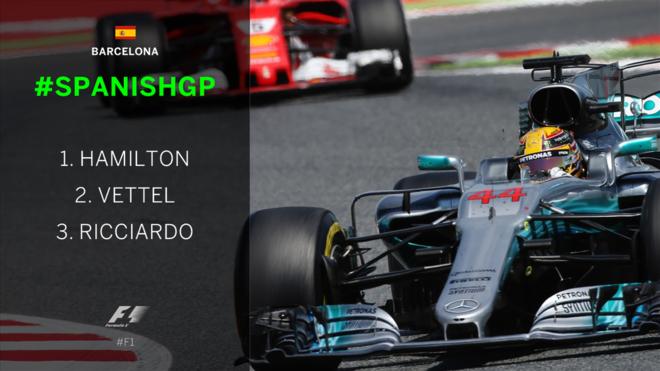 Hamilton triumfon në garën e Spanjës