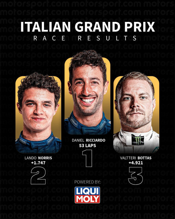 Hamilton e Verstappen jashtë, Ricciardo triumfon në Itali