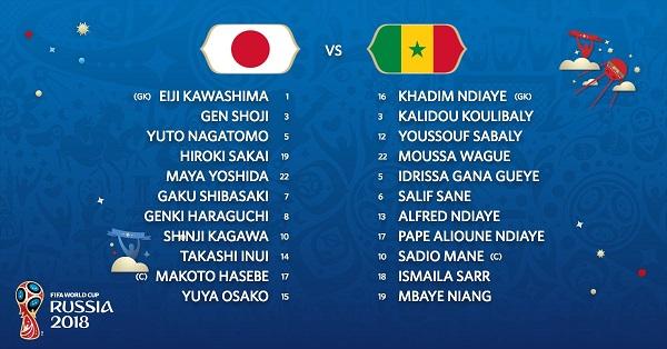 Formacionet: Japonia-Senegali