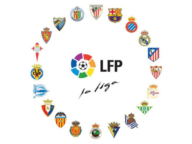 Fillon La Liga, Barcelona apo Reali?