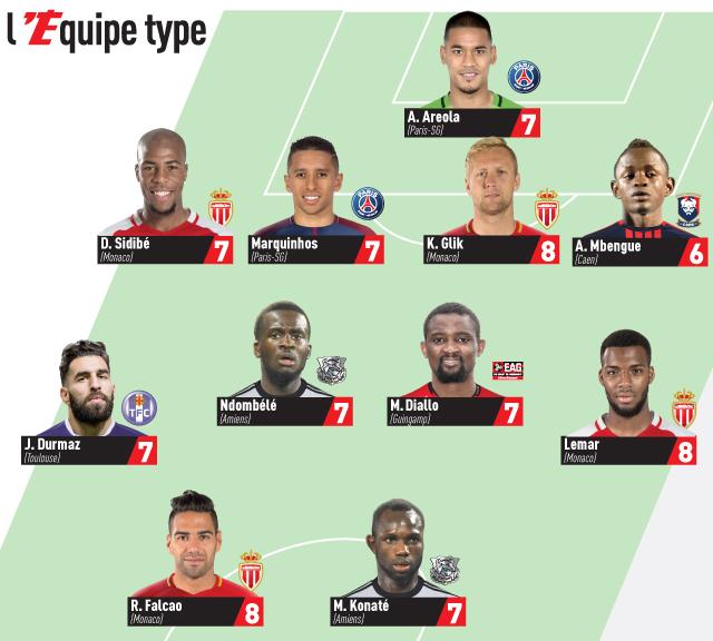 Monaco dominon ekipin e javës