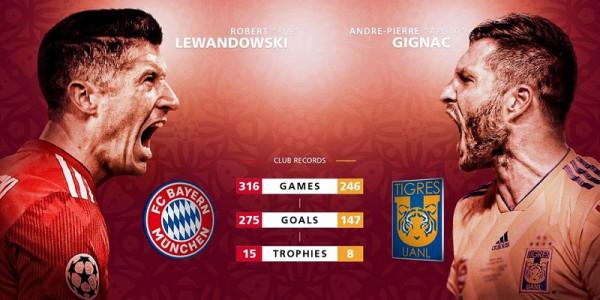 Bayern - Tigres, 11-shet startuese për titullin e botës
