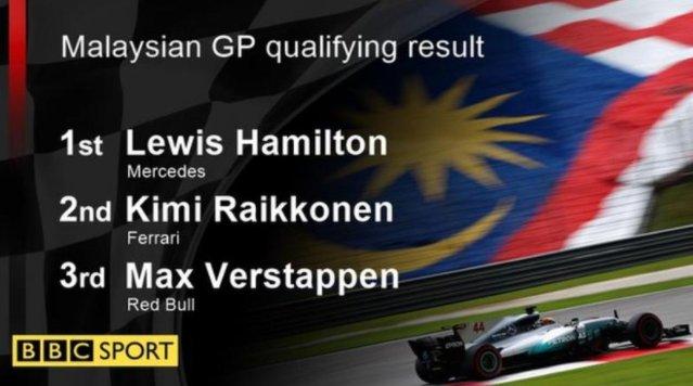 Lewis Hamilton niset i pari në garën e Malajzisë