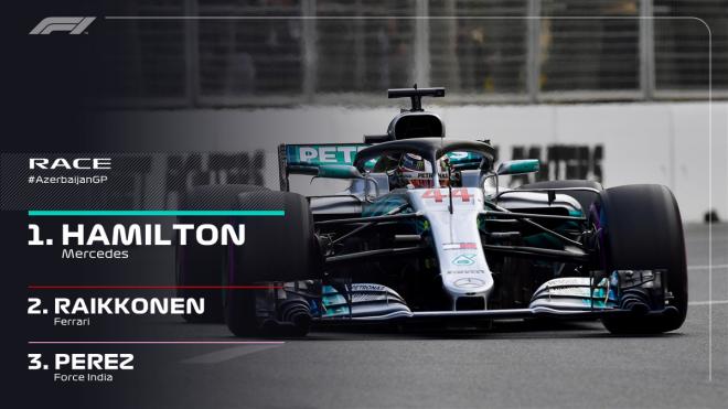 Lewis Hamilton fiton garën e Azerbejxhanit