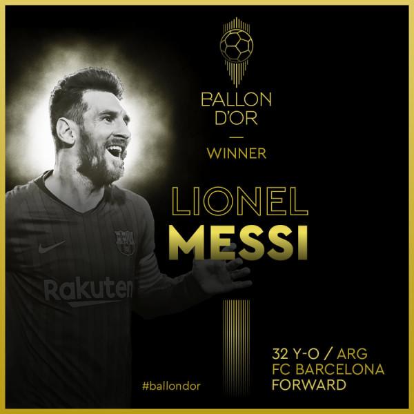 E gjashta rekorde, statistika, histori… - Topi i Artë 2019: Lionel Messi