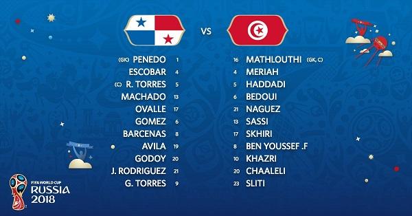 Formacionet zyrtare: Panama-Tunizia