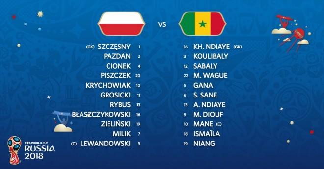 Formacionet: Polonia-Senegali
