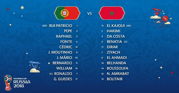 Formacionet: Portugalia - Maroku