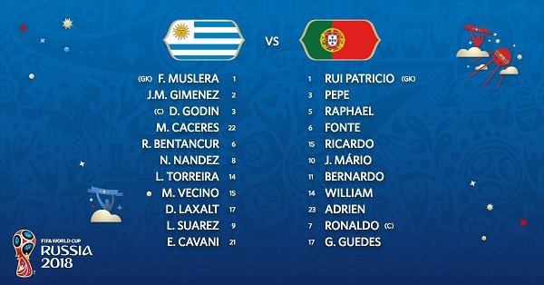 Formacionet: Uruguaji - Portugalia