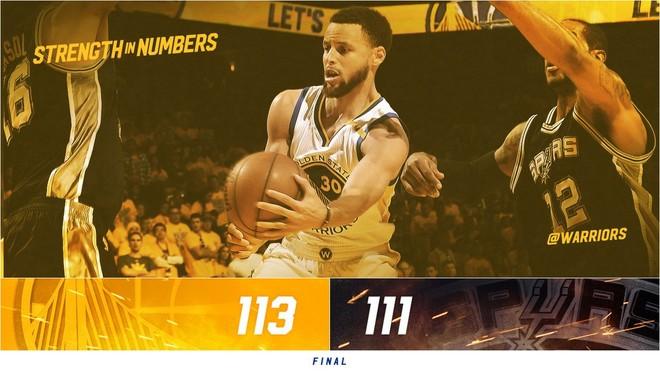 Përmbysje nga Warriors, Spurs humbin ndeshjen dhe Leonardin