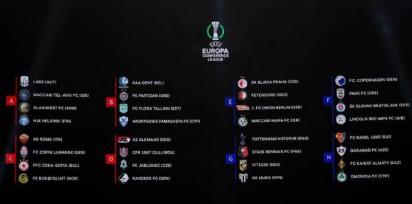 Conference League - grupet për edicionin 2021/2022