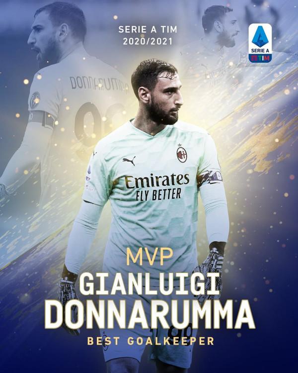 Gianluigi Donnarumma, portieri më i mirë në Serie A
