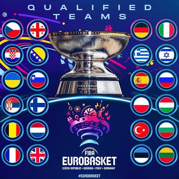 Kompletohen të kualifikuarit për Eurobasket 2022