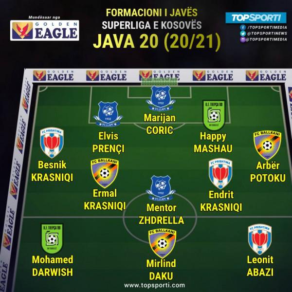Superliga - Formacioni i javës (20)