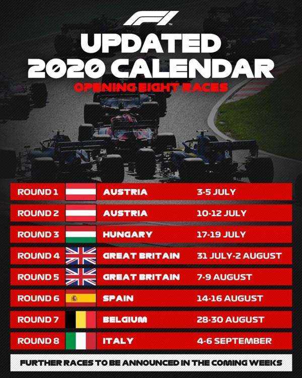 Konfirmohet kalendari i ri i Formula 1