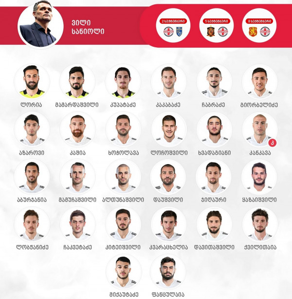 Kryesisht me lojtarë nga liga vendore, këta janë gjeorgjianët që luajnë ndaj Kosovës