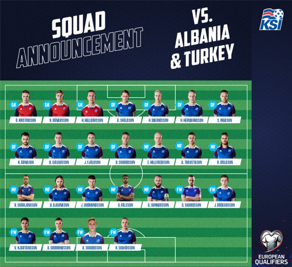 Shqipëria pa gjasa për fitore ndaj Islandës?!