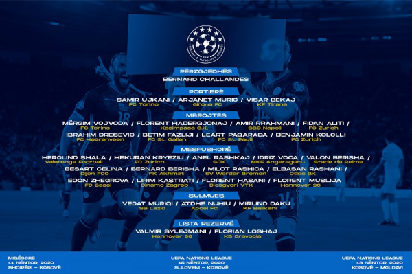 Challandes fton Dakun dhe kthen Bernard Berishën - lista e Kosovës