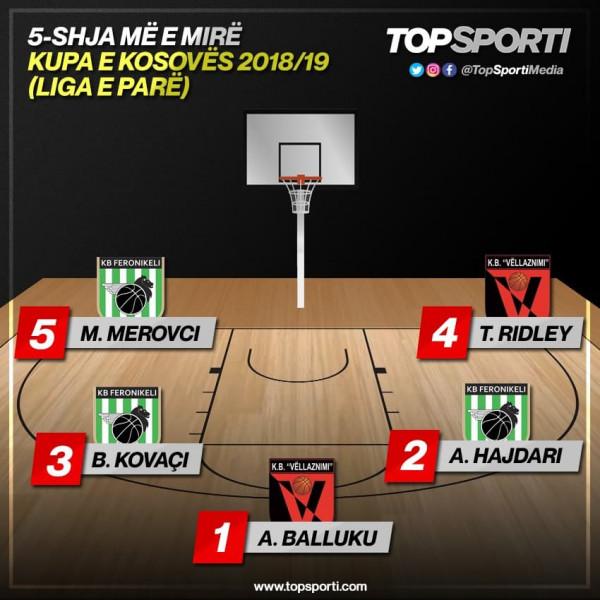 TOP 5-shja e Kupës së Kosovës (Liga e Parë)