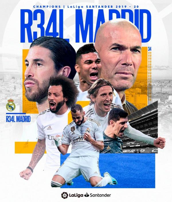 Real Madrid bëhet kampion në La Liga