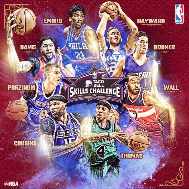8 lojtarë në garën e shkathtësisë te All Star 2017