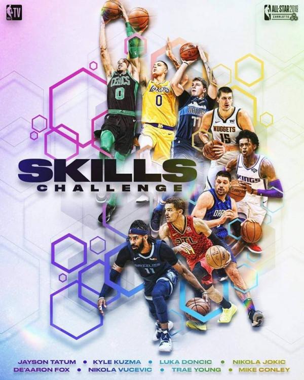 Luka Doncic në garë për shkathtësi në All Star 2019