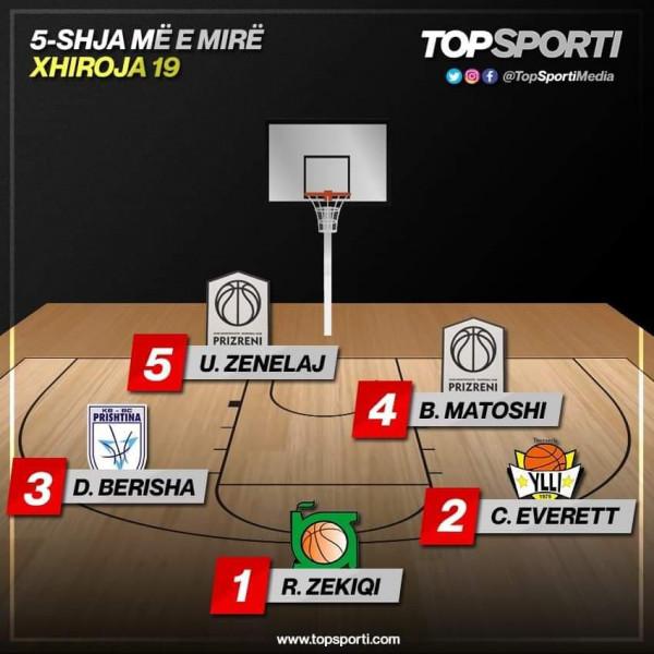 TOP 5-shja e javës në Superligë (XIX)