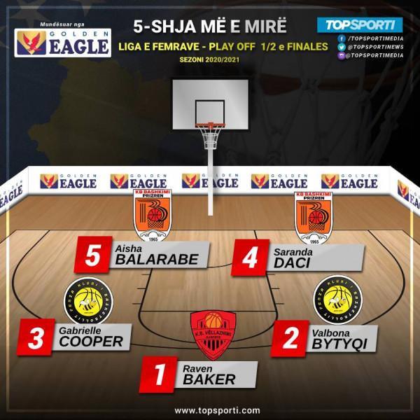 TOP 5-shja e gjysmëfinaleve (Liga e Femrave)