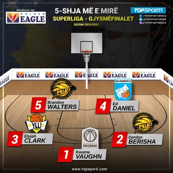 TOP 5-shja e gjysmëfinaleve në Superligë (2020/21)