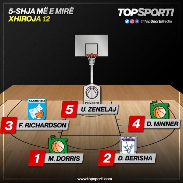 TOP 5-shja e javës në Superligë (XII)