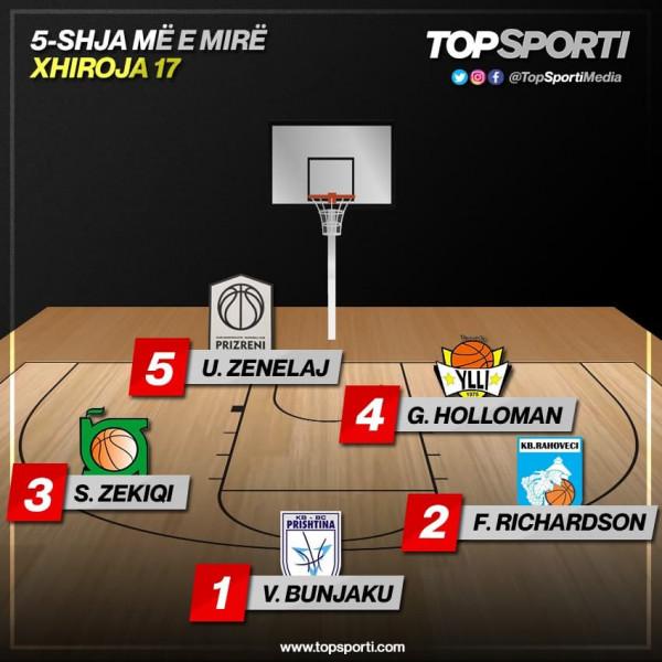 TOP 5-shja e javës në Superligë (XVII)